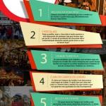 [Infográfico] Coisas que só quem mora em Campos do Jordão Aproveita